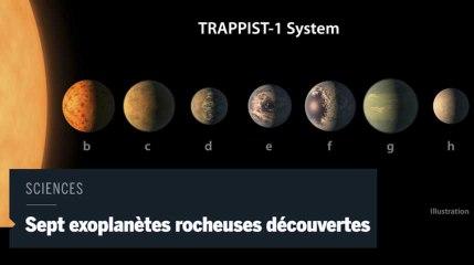 Que sait-on des sept nouvelles exoplanètes découvertes, dont certaines sont semblables à la Terre ?