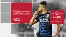 Anibal Godoy winner for San Jose floats over Montreal | Audi Player Index
