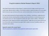 Drug formulations Market Research Report 2016