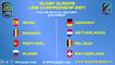 RUGBY EUROPE U20 CHAMPIONSHIP 2017