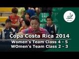 Copa Costa Rica 2014 Bra-Bra vs Kor-Kor (TF4-5) Costa Rica 2014 Bra-Bra vs Kor-Kor (TF2-3)op