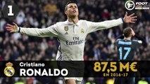 Le top 10 des joueurs les mieux payés du monde (2016-17)