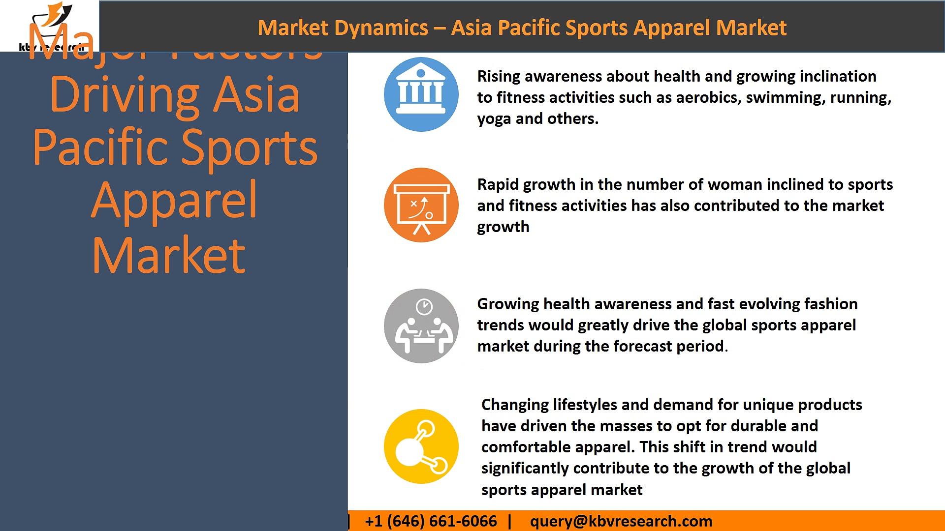 Asia Pacific Sports Apparel Market