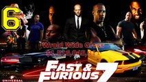 Top 10 Highest Grossing Hollywood Movies | Box office Highest Collection Movies http://BestDramaTv.Net