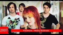 The Evolution of Paramore - Music Evolution in The World