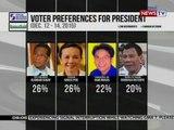 Binay, Poe, Roxas at Duterte, four-way statistical tie sa pinakabagong presidential survey ng SWS