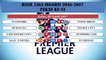 liga inggris liga inggris hari ini liga inggris jadwal liga inggris malam ini liga inggris klasemen