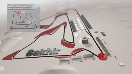 The hardest braking point - Grand Prix of Bahrain