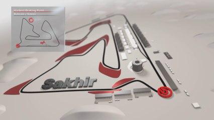 Der härteste Bremspunkt - Grand Prix von Bahrain