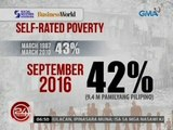 24 Oras: Self-rated poverty