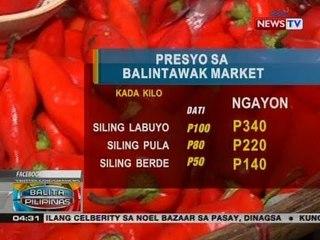 BP: Market price watch