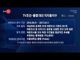 4월 11일 TV조선-폴랩 대선 지수