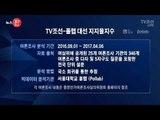 4월 6일 TV조선-폴랩 대선 지수