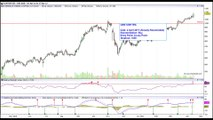Stock Market Technical Analysis   Day Trading Calls   Trading ideas for Day 18 April 2017