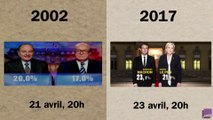 Le Front national au second tour de l'élection présidentielle : 2002 vs 2017