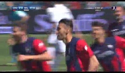 All Goals & Highlights HD - Crotone 1-1 AC Milan - 30.04.2017