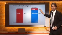 Wichtige Aufklärung über die sogenannte griechische Staatsrettung - (Die Anstalt, 31.03.2015, Cut) - HD 720p