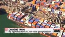 Korean products to U.S. drop 25% y/y in Q1