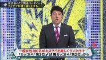 キスマイBUSAIKU!? 2016年5月2日 [ H ] キスマイBUSAIKU!? 160502
