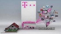 Telekom - Netz dekunft _ Drosselkom _ Netzneutralität