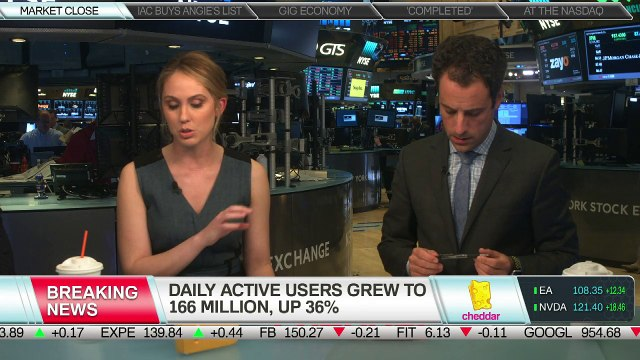Breaking News - Snap's Daily Active Users Grow to 166 Million