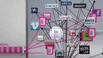 Telekom - Netz der Zukuft _ Drosselkom _ Netzneutralität