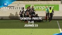 J33 : CA Bastia - Paris FC (1-0), le résumé