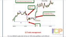 IntraDay Trading Strategies | Stock Market Tutorials