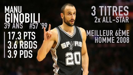 After - Comment Manu Ginobili a marqué le basket de son empreinte