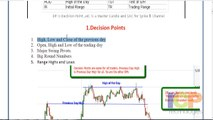 IntraDay Trading Basics for Beginners | Stock Market Tutorials