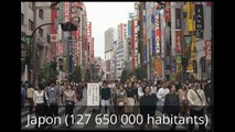 Top 10 des pays les plus peuplés au monde-Cnh