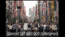 Top 10 des pays les plus peuplés au monde-CnhQ