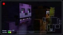 Five Nights at Freddy's 4 Trailer ( Remake) Free FNAF 4 Map