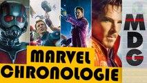 MARVEL & AVENGERS : Chronologie des films