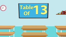 Learn 13x Table Multiplication   13 Times Table   Learn Thirteen Multiplication Tables For Kids