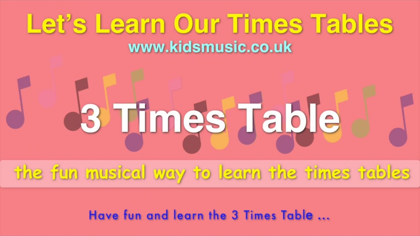 Kidzone – Let's Learn Our Times Tables – 3 Times Table