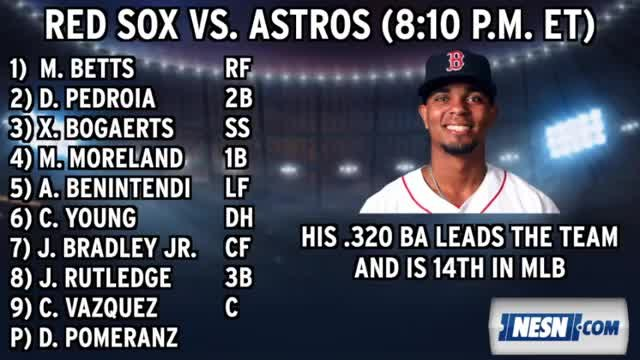Red Sox Lineup: Astros Best Record In MLB Is A Tough Test For Sox