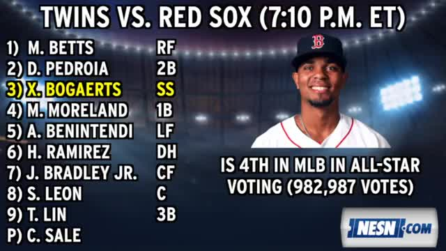Red Sox Lineup: Happy Chris Sale Day