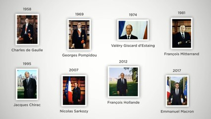 Les portrait officiels des Présidents de la République