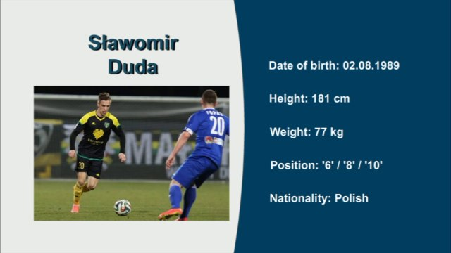 Sławomir Duda, Video no 1, Seasons 16/17, 15/16, 14/15, 13/14 and 12/13, Position: '6' / '8'/ '10'