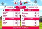 South Africa Women vs England Women Women, 13th Match Highlights