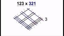 Par par dessin lignes multiplier nombres