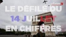 Le  défilé du 14 juillet en chiffres