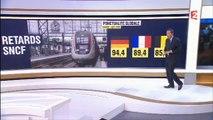 Retards SNCF : Dans le monde, sommes-nous les pires en terme de retards de trains ?