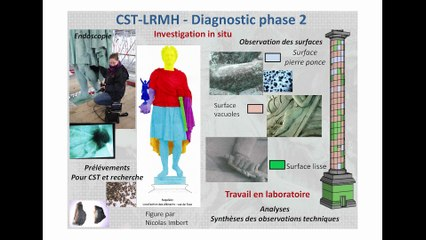 07. Recherche opérationnelle et CST, une alchimie qui fonctionne : le cas de la colonne Vendôme