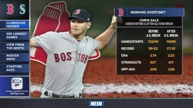 Red Sox Gameday: Are Red Sox Concerned With Overusing Chris Sale?