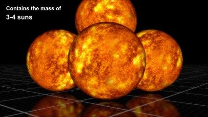Black Hole Size Comparison