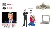 Bill Gates Biography In Hindi  Bill Gates Life History  Success Story Of Microsoft