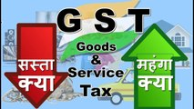 GST tax rate and costly and cheap iteams explained GST Explained