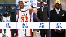 [After] Les Français et la NBA : la vague bleue